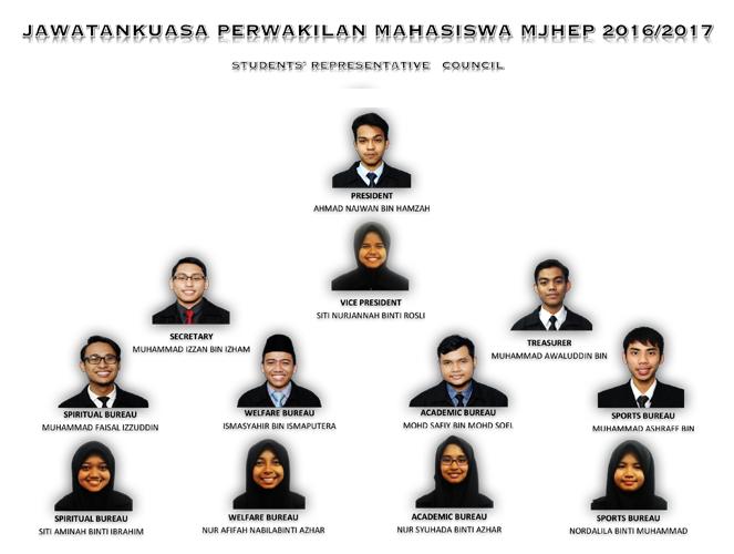 Organisasi1